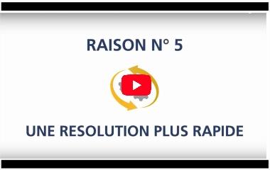 Video résolutions plus rapides