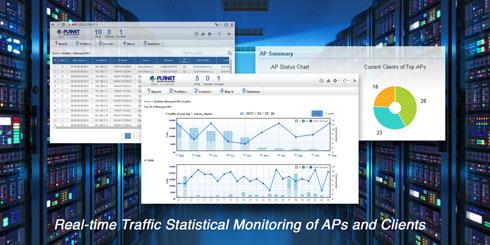 Surveillance en temps réel pour accélérer l'analyse