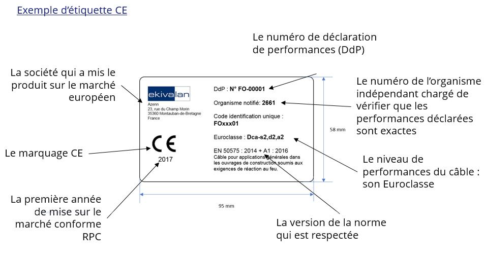 Exemple d'étiquette RPC