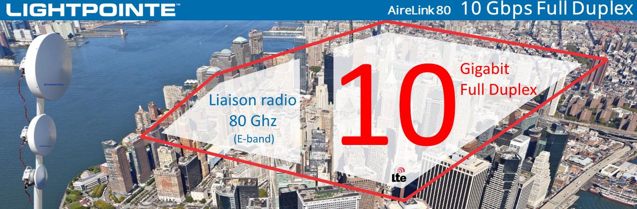 AireLink 80 - 10 Gbps - Liaisons radios point à point très haut débit full duplex
